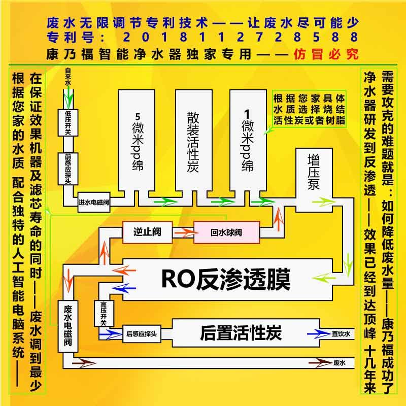 康乃福智能净化科技有限公司工厂店